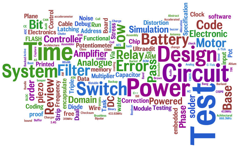 Electronics and Embedded Software Technology