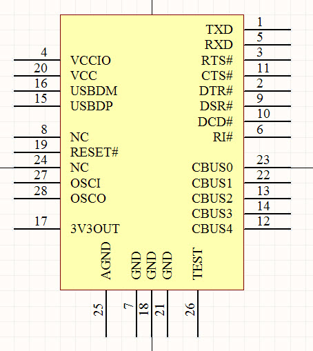 FT232RL Schematic Symbol
