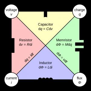 Fundamental 2 Terminal Circuit Elements