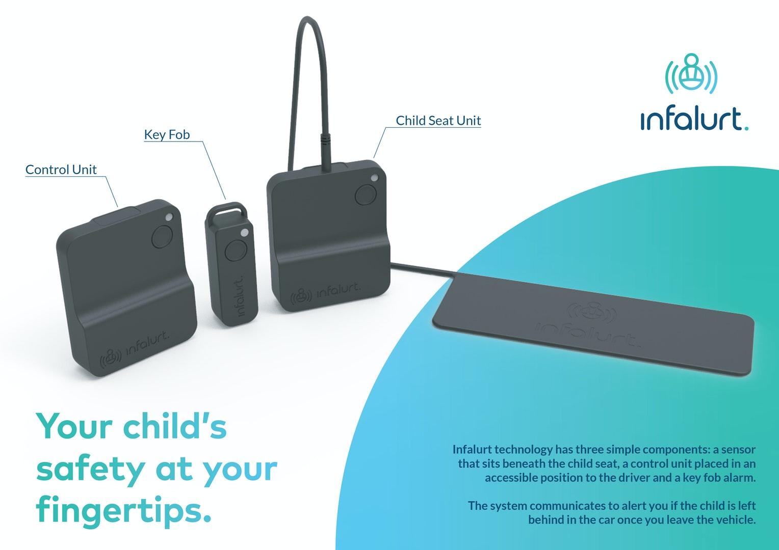 Infalurt car child safety